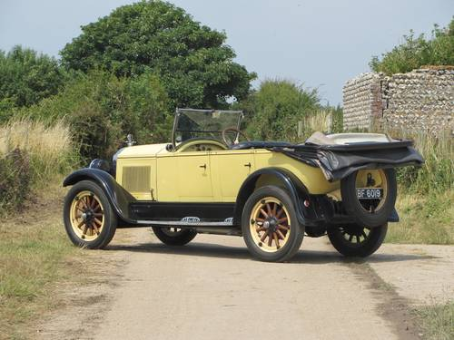 For Sale 1925 Buick Tourer Classic Cars Hq