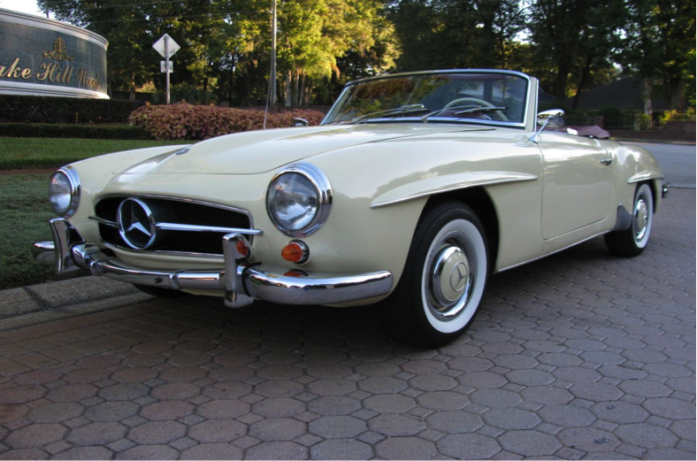 All You Need To Know About Classic Cars Robert Chaen - All old cars